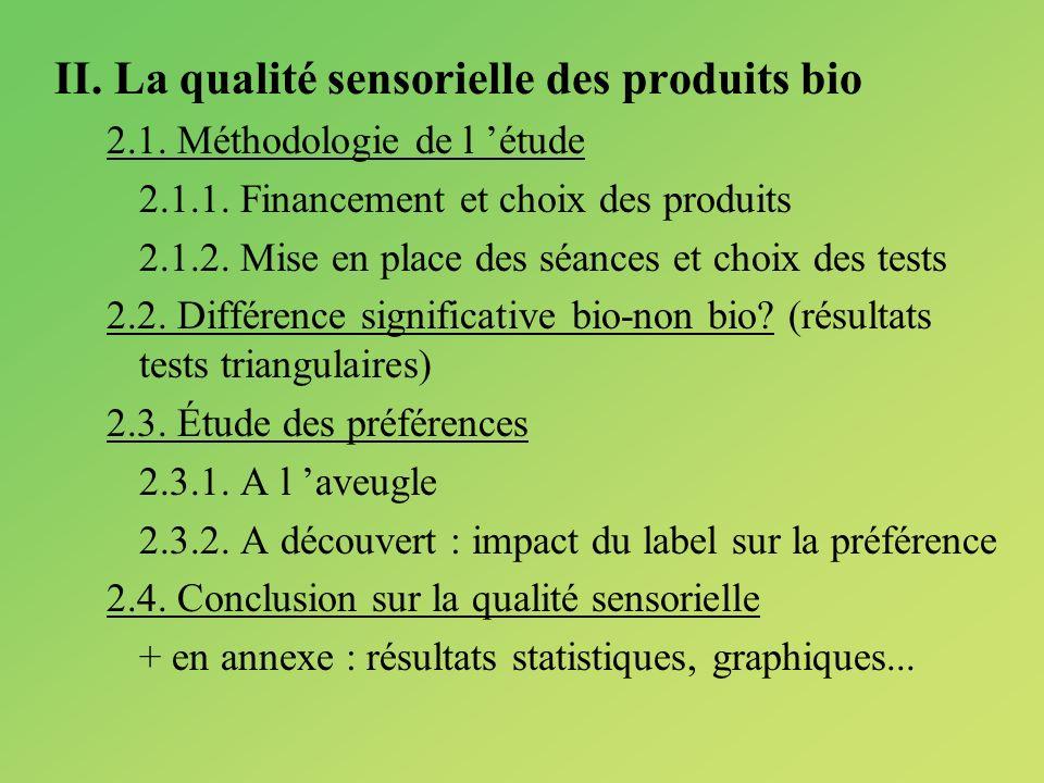 II. La qualité sensorielle des produits bio