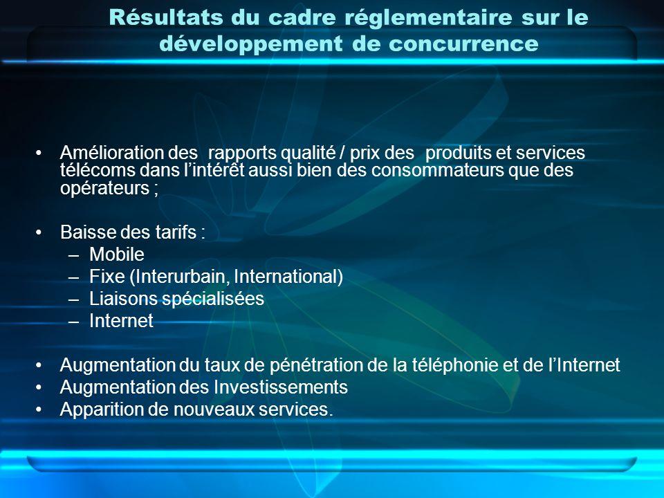 Résultats du cadre réglementaire sur le développement de concurrence