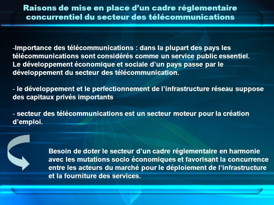 Raisons de mise en place d'un cadre réglementaire concurrentiel du secteur des télécommunications
