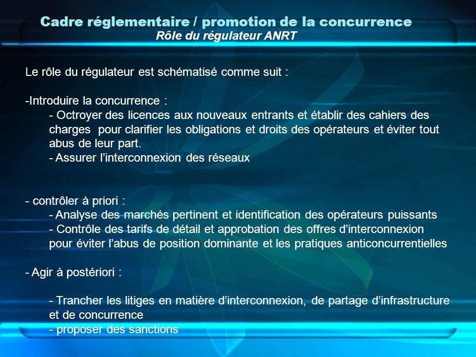 Cadre réglementaire / promotion de la concurrence