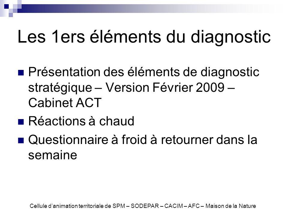 Les 1ers éléments du diagnostic