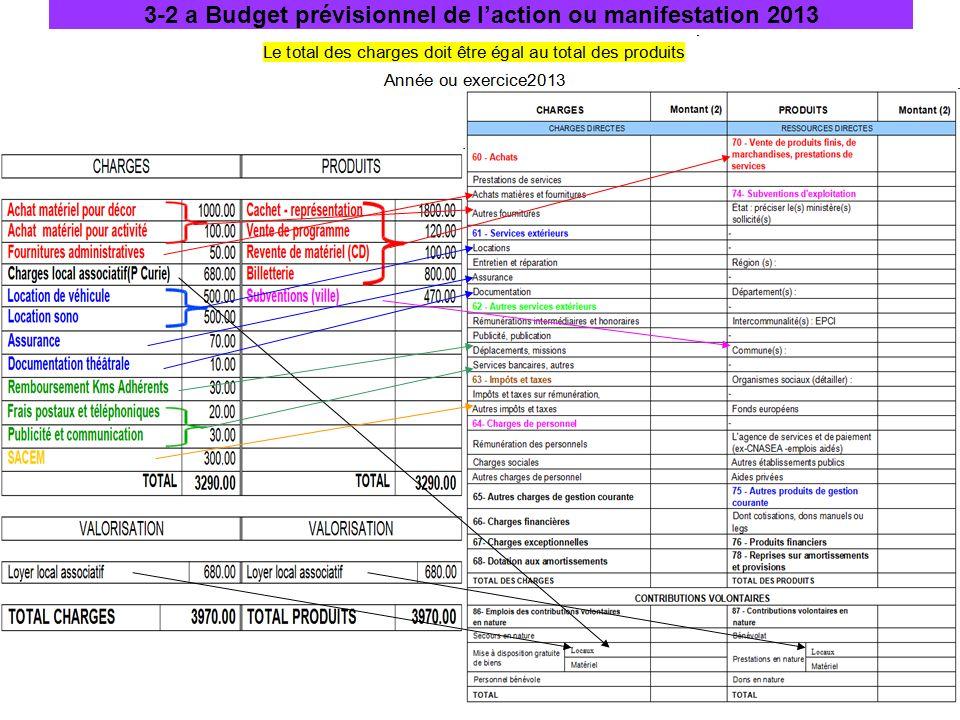 3-2 a Budget prévisionnel de l'action ou manifestation 2013