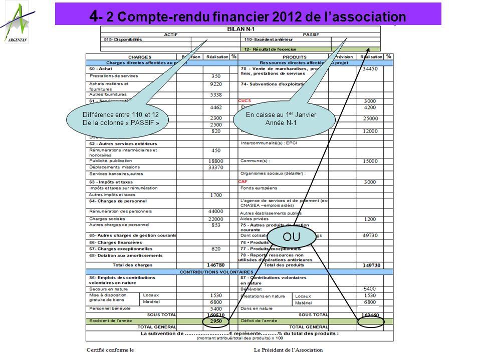 4- 2 Compte-rendu financier 2012 de l'association