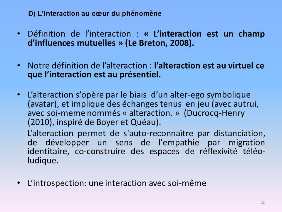 L'introspection: une interaction avec soi-même