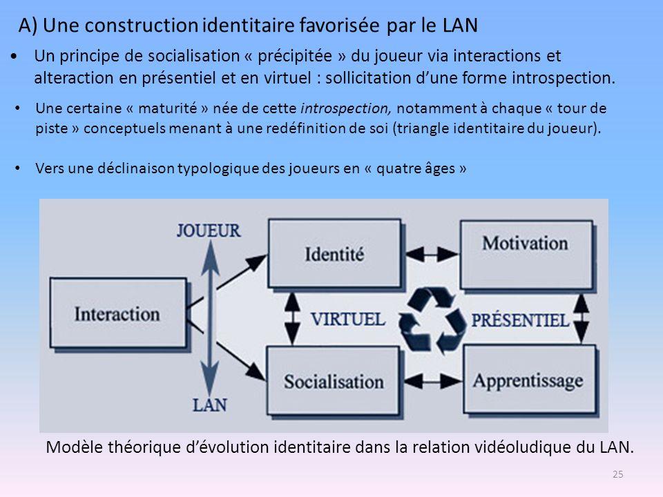 A) Une construction identitaire favorisée par le LAN