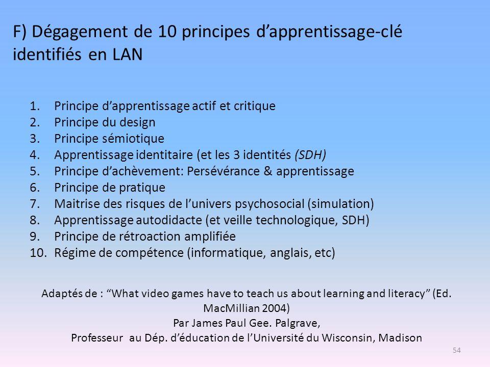 F) Dégagement de 10 principes d'apprentissage-clé identifiés en LAN