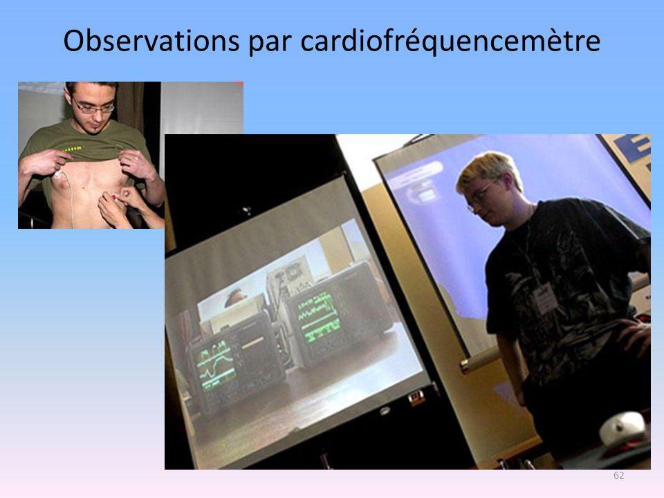 Observations par cardiofréquencemètre