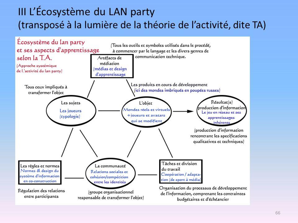 III L'Écosystème du LAN party (transposé à la lumière de la théorie de l'activité, dite TA)