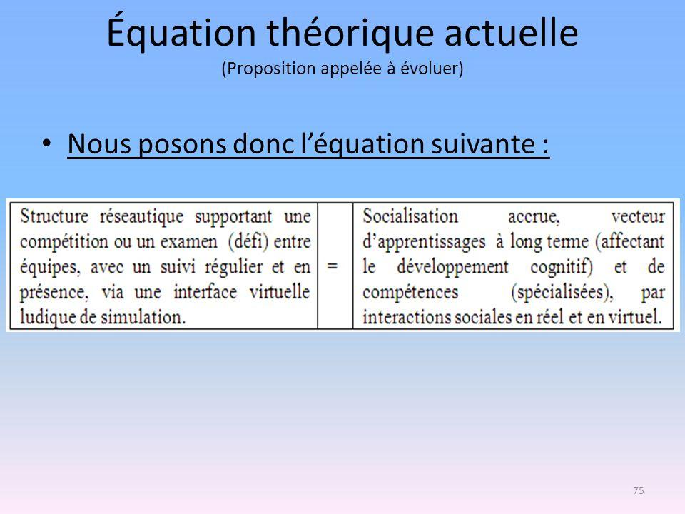 Équation théorique actuelle (Proposition appelée à évoluer)
