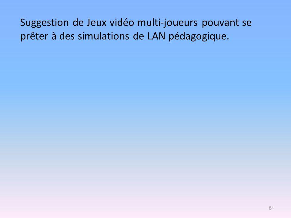 Suggestion de Jeux vidéo multi-joueurs pouvant se prêter à des simulations de LAN pédagogique.