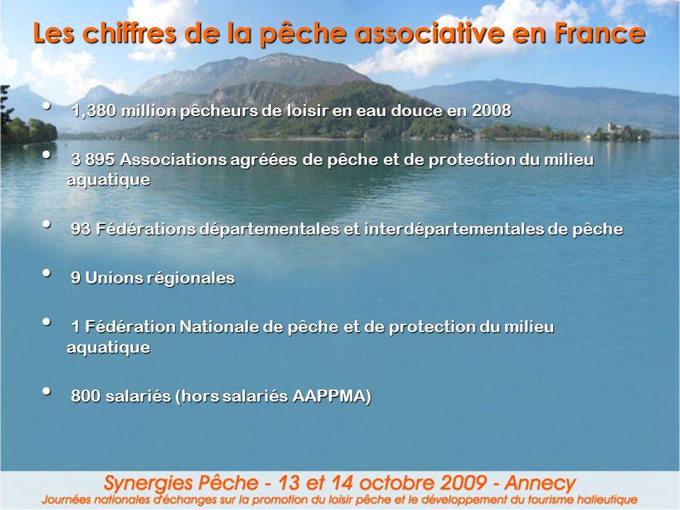 Les chiffres de la pêche associative en France