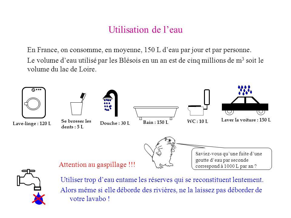 Utilisation de l'eau En France, on consomme, en moyenne, 150 L d'eau par jour et par personne.