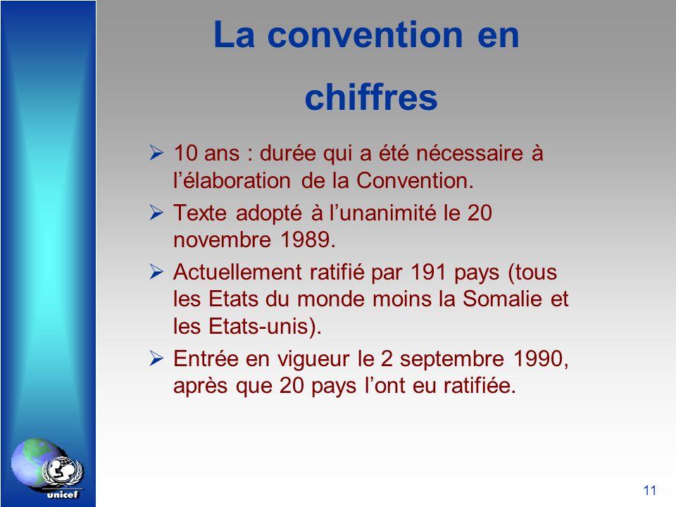 La convention en chiffres