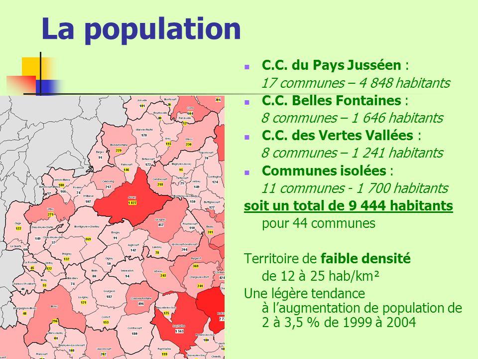 La population C.C. du Pays Jusséen : 17 communes – 4 848 habitants