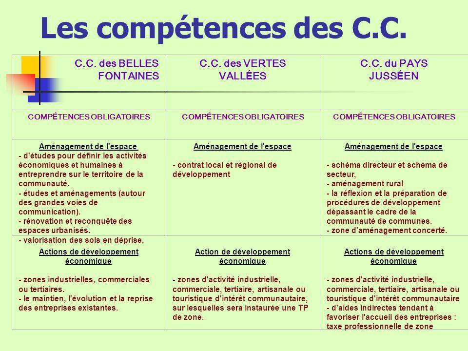 COMPÉTENCES OBLIGATOIRES