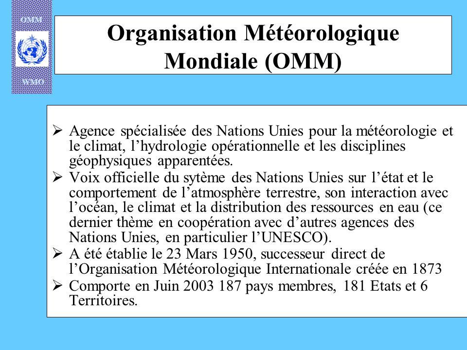 Organisation Météorologique Mondiale (OMM)