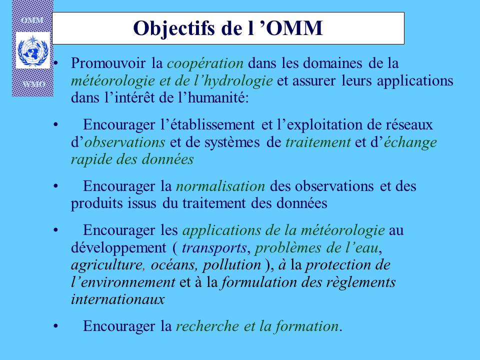Objectifs de l 'OMM
