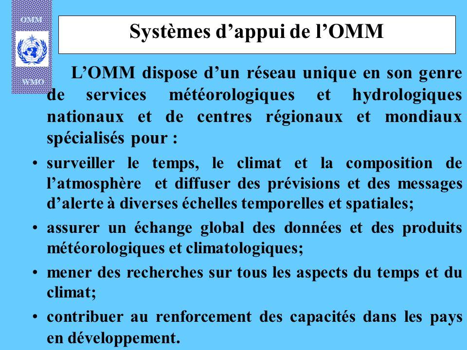Systèmes d'appui de l'OMM