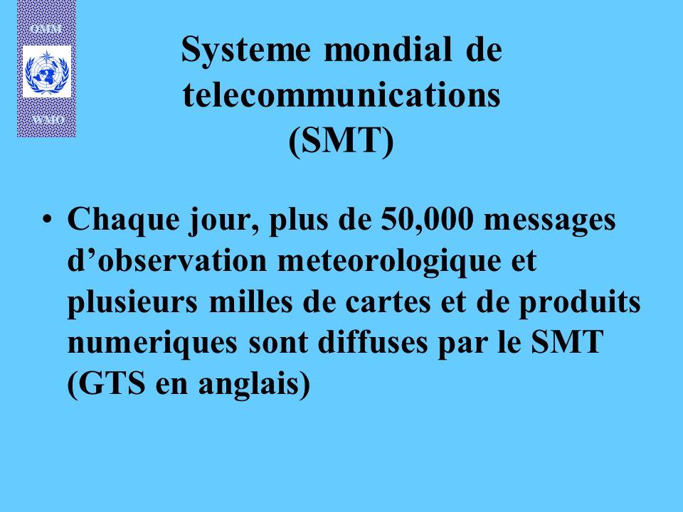 Systeme mondial de telecommunications (SMT)