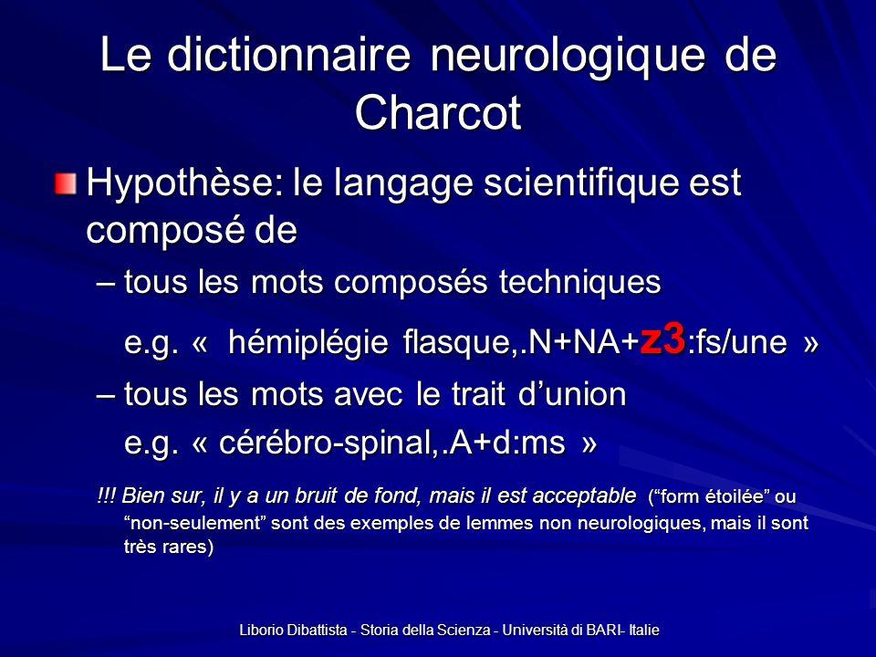 Le dictionnaire neurologique de Charcot