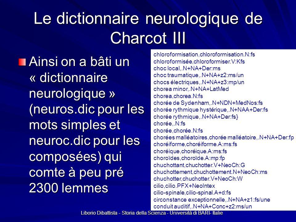 Le dictionnaire neurologique de Charcot III