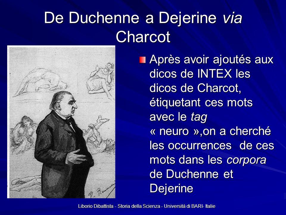 De Duchenne a Dejerine via Charcot