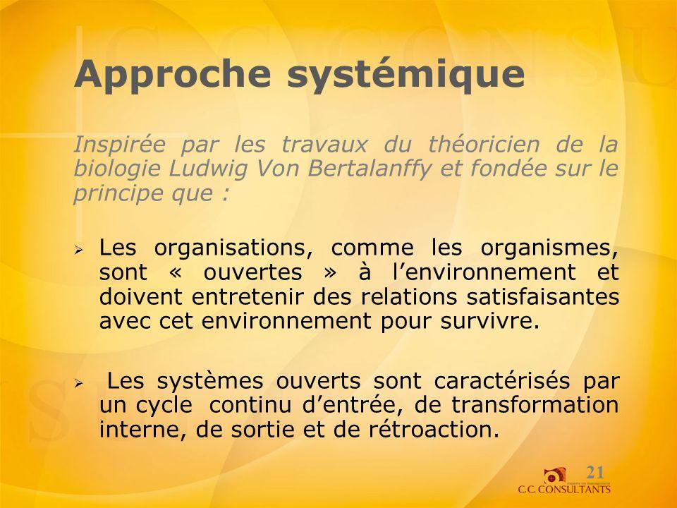 Approche systémique Inspirée par les travaux du théoricien de la biologie Ludwig Von Bertalanffy et fondée sur le principe que :