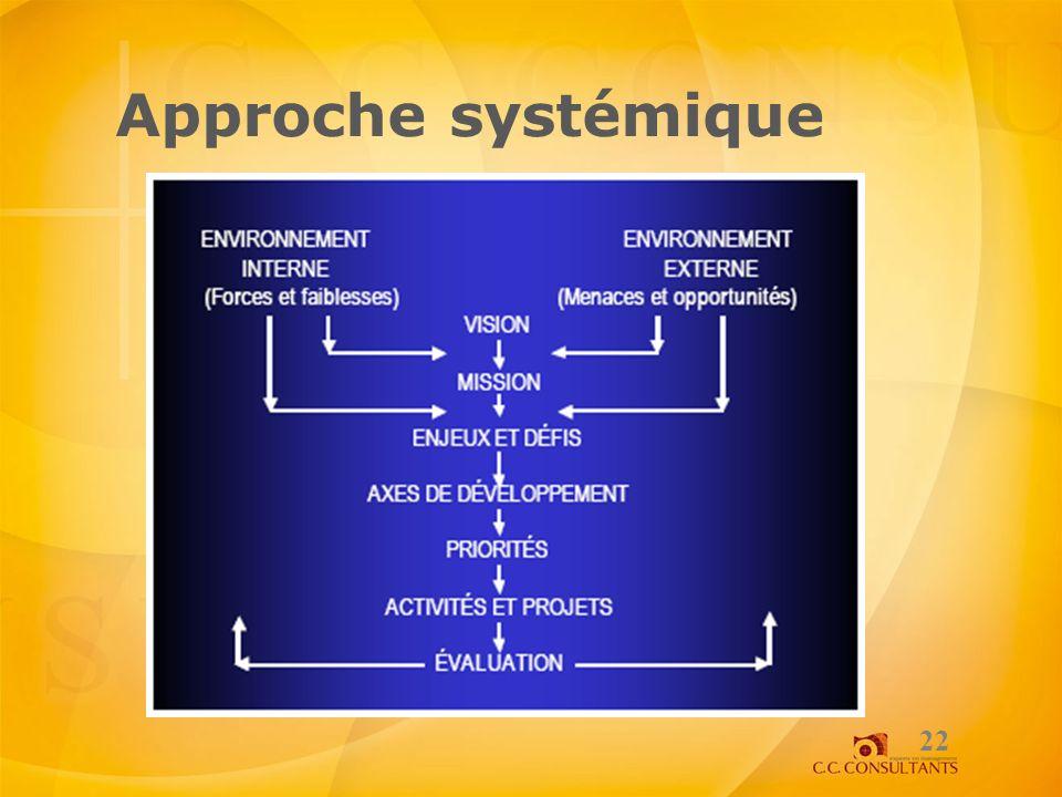 Approche systémique