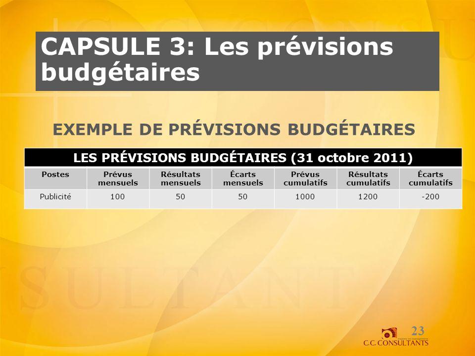 Capsule 3: Les prévisions budgétaires