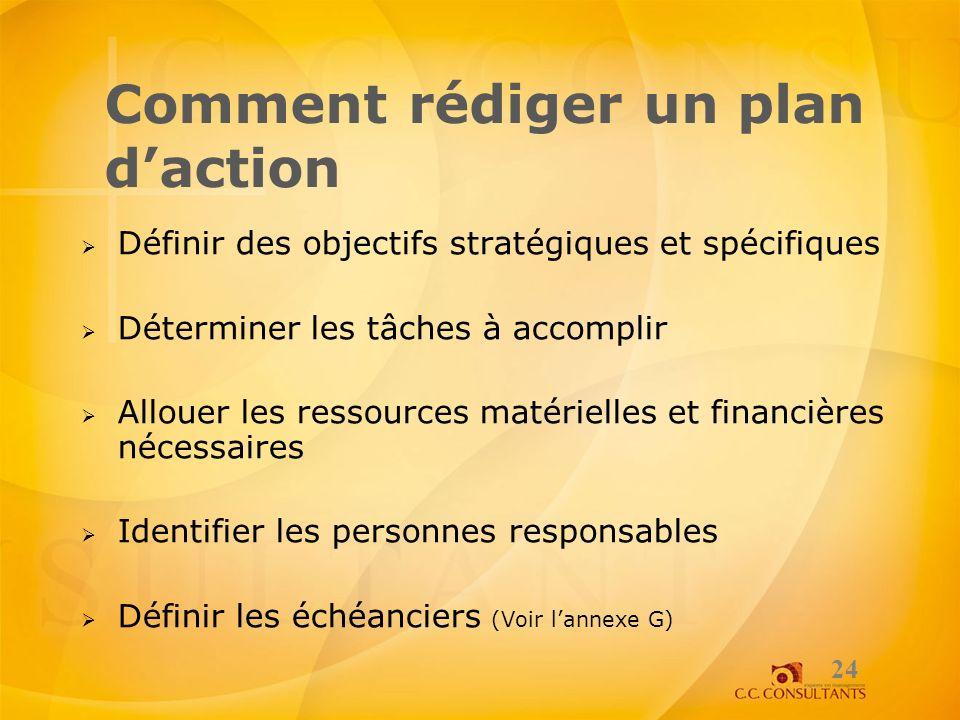 Comment rédiger un plan d'action