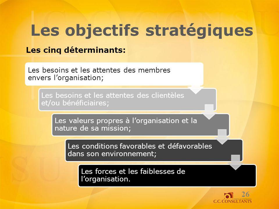 Les objectifs stratégiques
