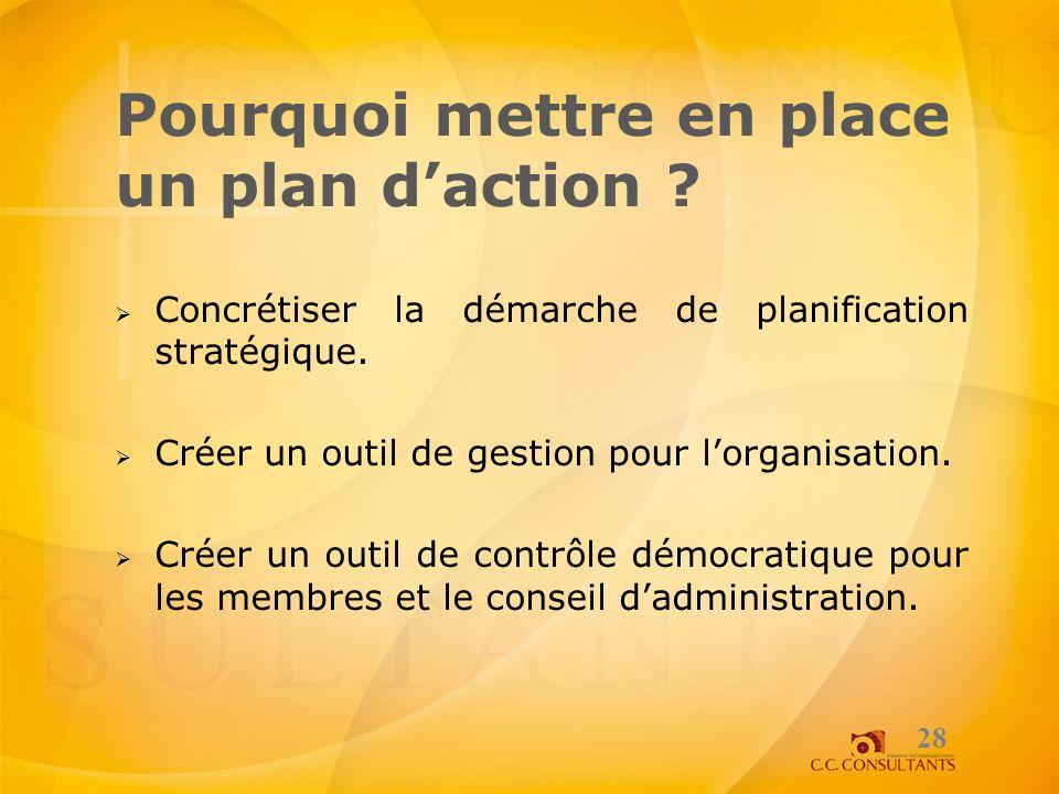 Pourquoi mettre en place un plan d'action