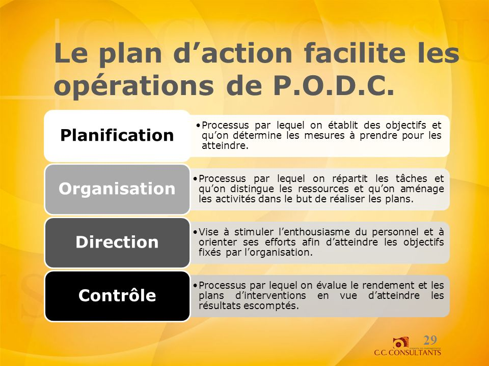 Le plan d'action facilite les opérations de P.O.D.C.