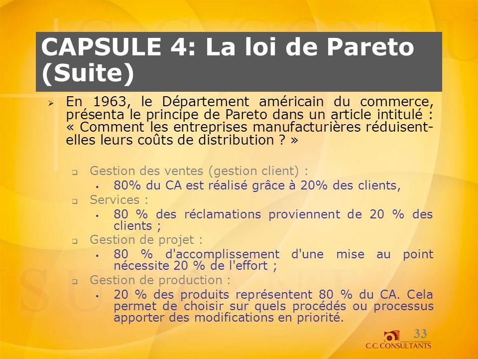 Capsule 4: La loi de Pareto (Suite)
