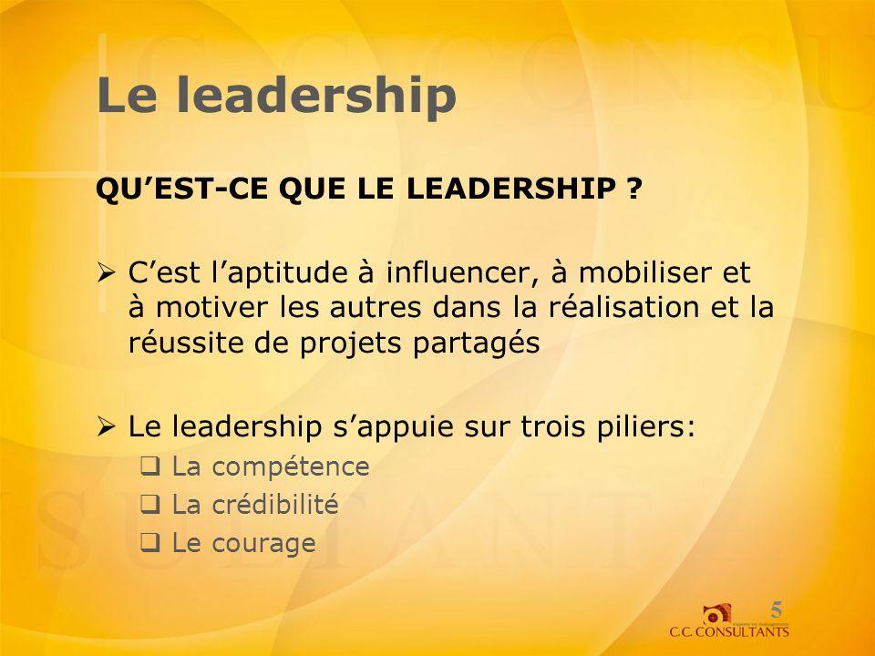 Le leadership Qu'est-ce que le leadership