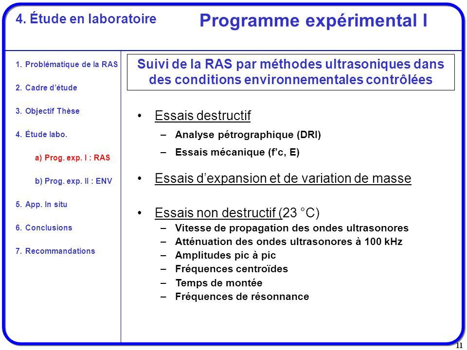 Programme expérimental I