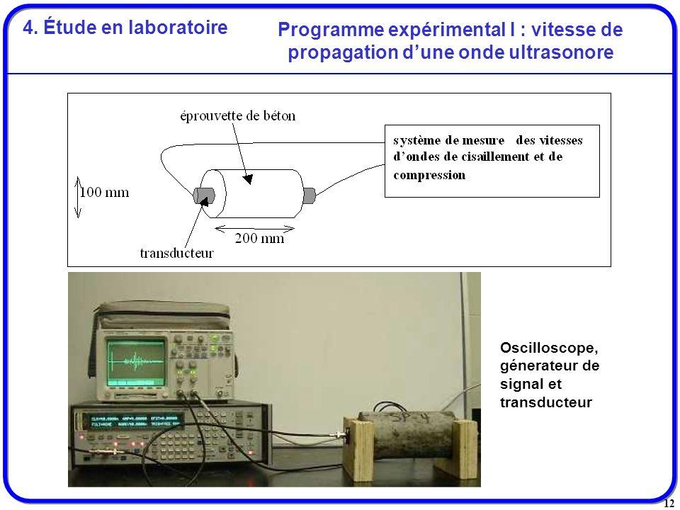 4. Étude en laboratoire Programme expérimental I : vitesse de propagation d'une onde ultrasonore. Montrer la sinusoide à 250 kHz.