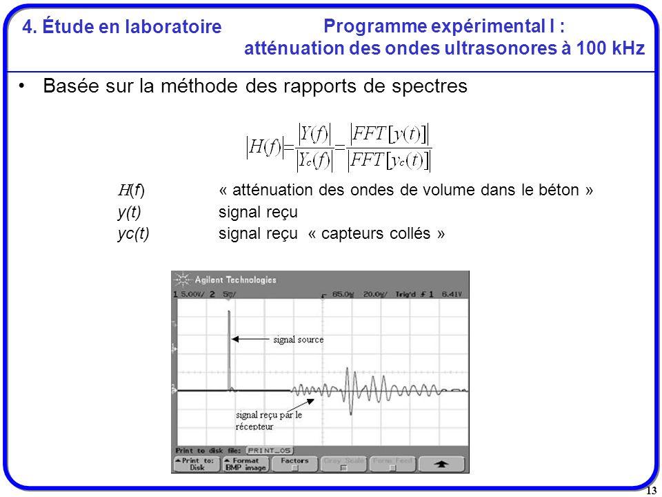 Basée sur la méthode des rapports de spectres
