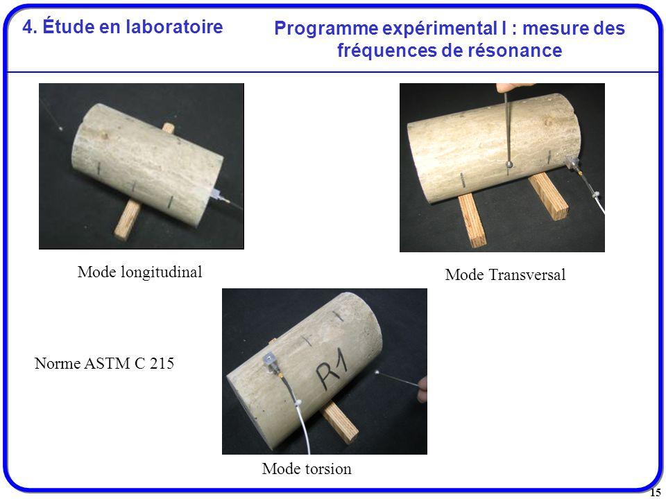 Programme expérimental I : mesure des fréquences de résonance