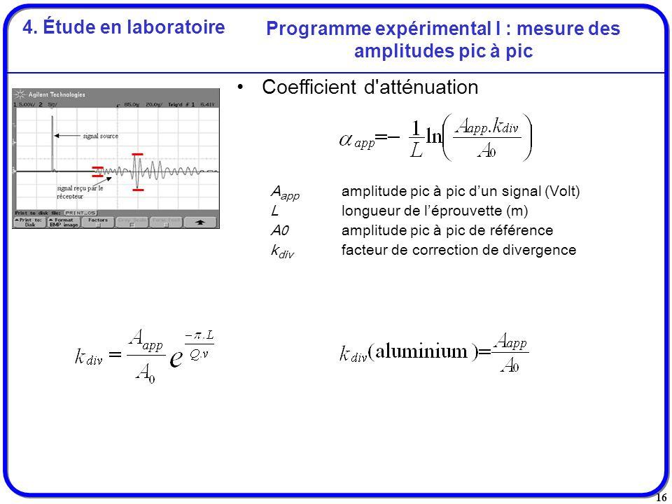 Programme expérimental I : mesure des amplitudes pic à pic