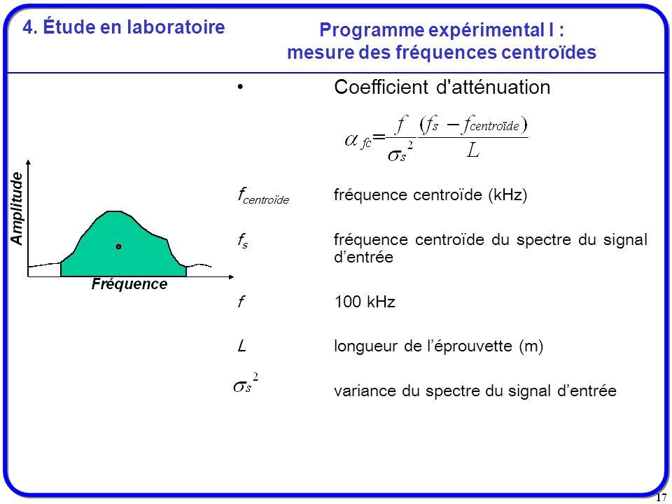 Programme expérimental I : mesure des fréquences centroïdes