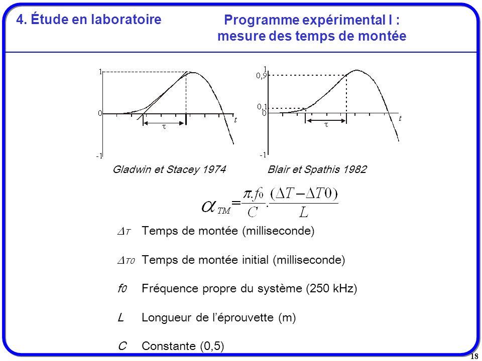 Programme expérimental I : mesure des temps de montée