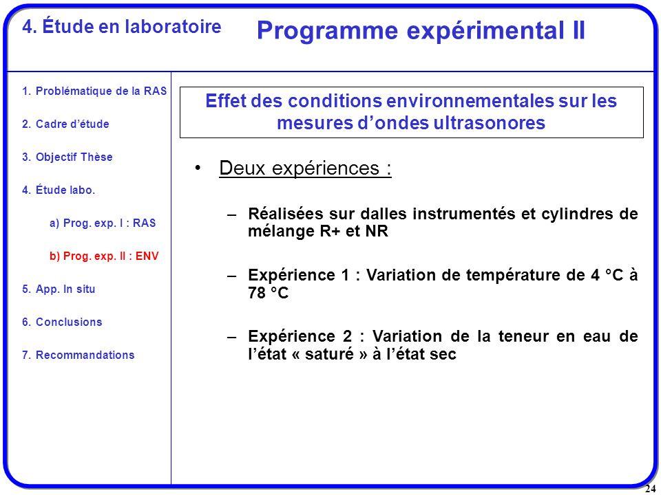 Programme expérimental II