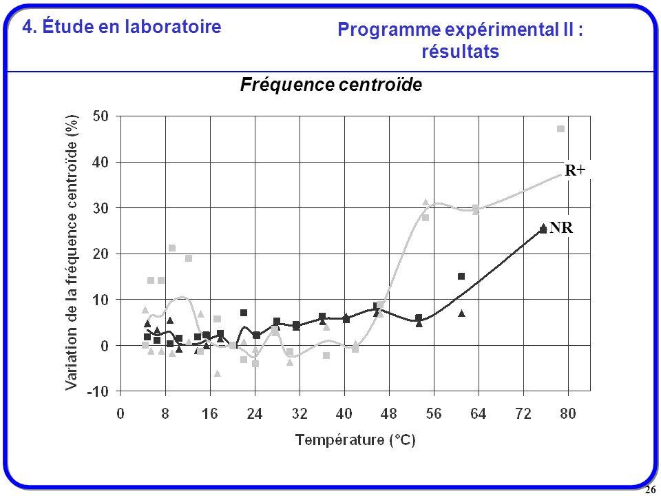 Programme expérimental II : résultats