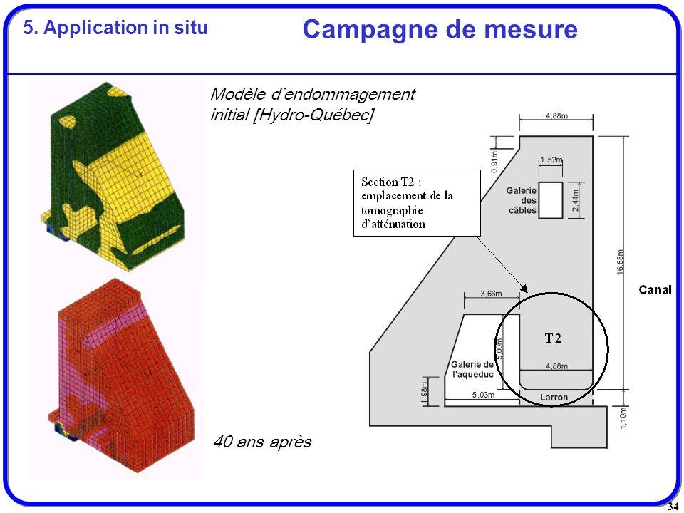 Campagne de mesure 5. Application in situ