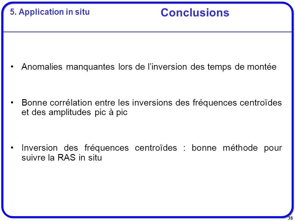 Conclusions 5. Application in situ. Anomalies manquantes lors de l'inversion des temps de montée.
