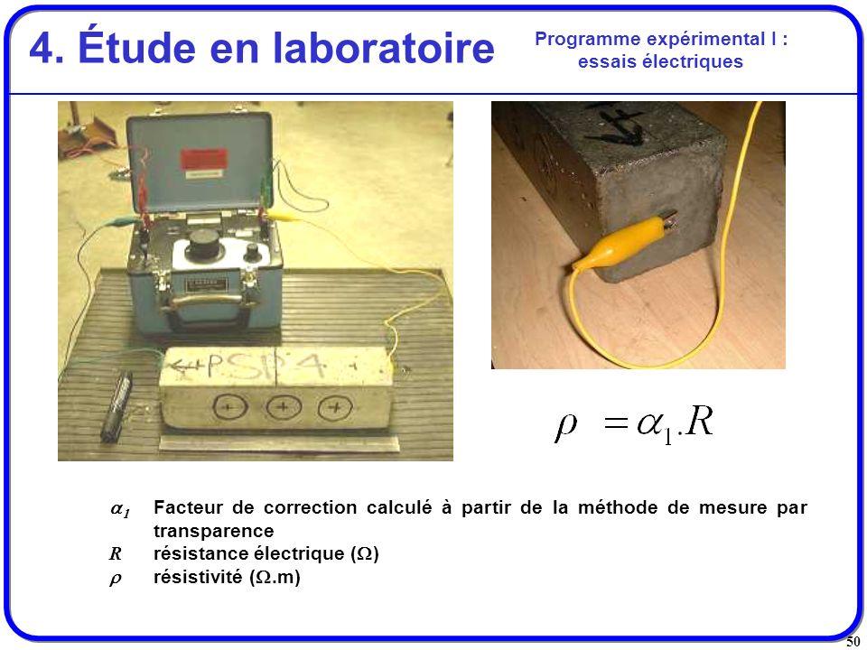 Programme expérimental I :