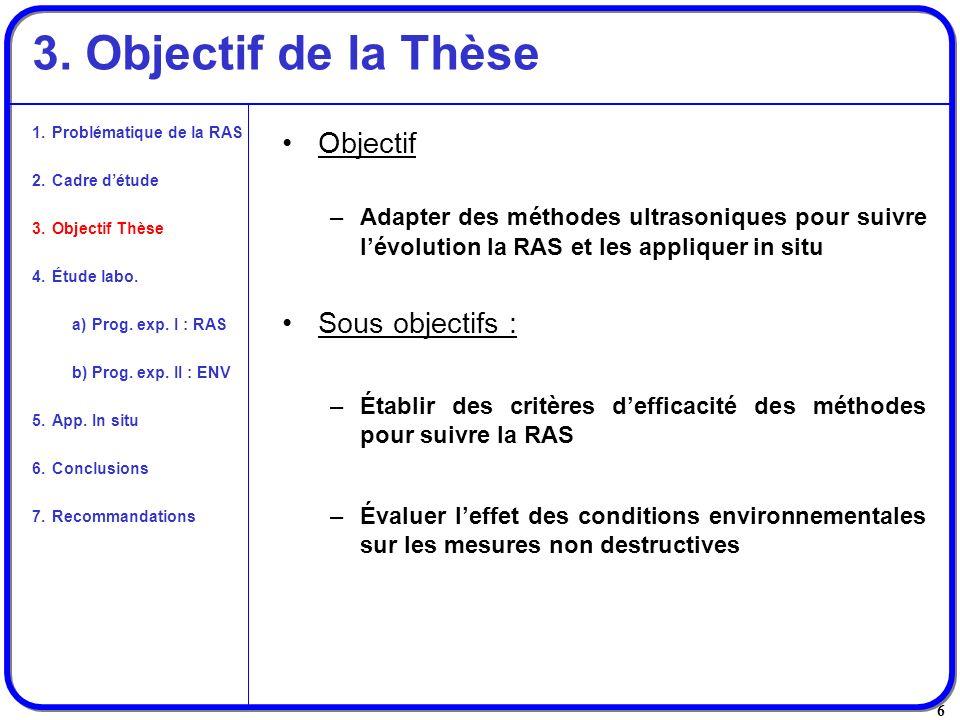 3. Objectif de la Thèse Objectif Sous objectifs :