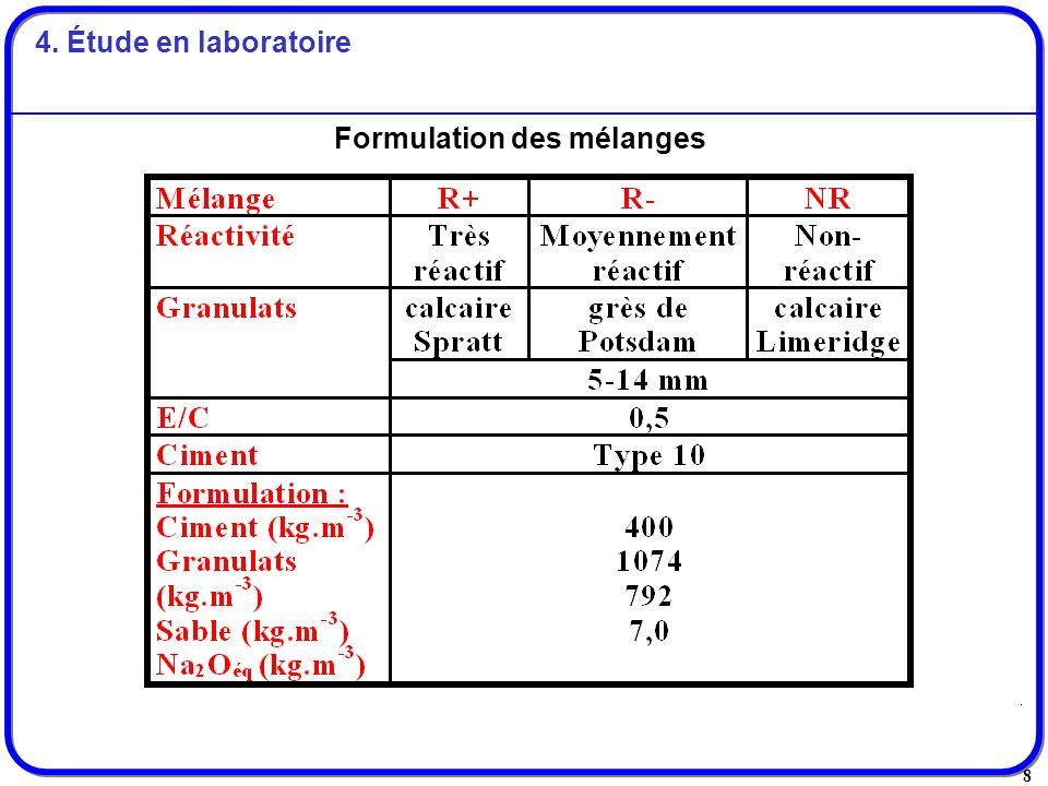 Formulation des mélanges