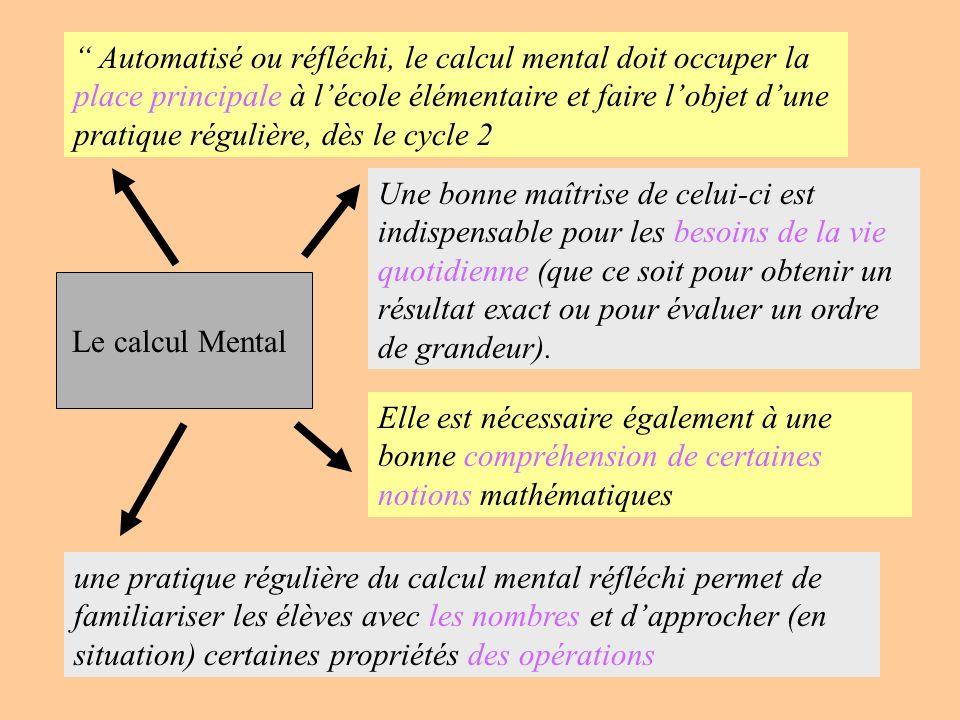 Automatisé ou réfléchi, le calcul mental doit occuper la place principale à l'école élémentaire et faire l'objet d'une pratique régulière, dès le cycle 2